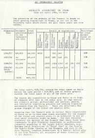 Report on Arts Council expenditure on Drama from 1 April 1956 to 7 December 1959. (Page 1 of 2)
