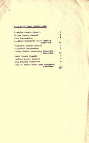 Listing of artists' works purchased under Council joint purchase scheme 1954-1959 (page 2)